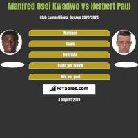 Manfred Osei Kwadwo vs Herbert Paul h2h player stats