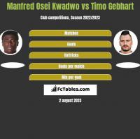 Manfred Osei Kwadwo vs Timo Gebhart h2h player stats