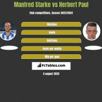 Manfred Starke vs Herbert Paul h2h player stats