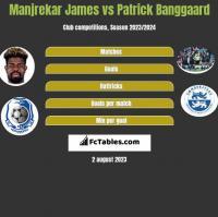 Manjrekar James vs Patrick Banggaard h2h player stats