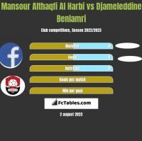 Mansour Althaqfi Al Harbi vs Djameleddine Benlamri h2h player stats