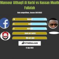 Mansour Althaqfi Al Harbi vs Hassan Muath Fallatah h2h player stats
