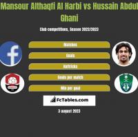 Mansour Althaqfi Al Harbi vs Hussain Abdul Ghani h2h player stats