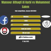 Mansour Althaqfi Al Harbi vs Mohammed Salem h2h player stats