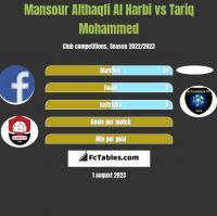 Mansour Althaqfi Al Harbi vs Tariq Mohammed h2h player stats