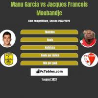 Manu Garcia vs Jacques Francois Moubandje h2h player stats