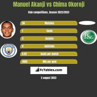 Manuel Akanji vs Chima Okoroji h2h player stats