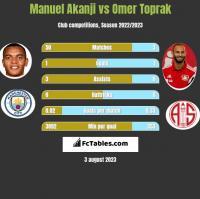 Manuel Akanji vs Omer Toprak h2h player stats
