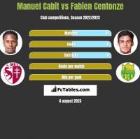 Manuel Cabit vs Fabien Centonze h2h player stats