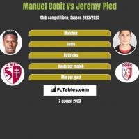 Manuel Cabit vs Jeremy Pied h2h player stats