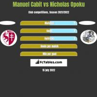 Manuel Cabit vs Nicholas Opoku h2h player stats