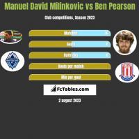 Manuel David Milinkovic vs Ben Pearson h2h player stats
