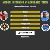 Manuel Fernandes vs Abdul Aziz Tetteh h2h player stats
