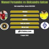 Manuel Fernandes vs Aleksandru Gatcan h2h player stats