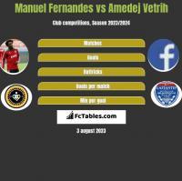 Manuel Fernandes vs Amedej Vetrih h2h player stats