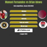 Manuel Fernandes vs Brian Idowu h2h player stats