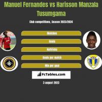 Manuel Fernandes vs Harisson Manzala Tusumgama h2h player stats