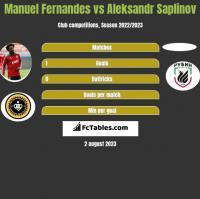 Manuel Fernandes vs Aleksandr Saplinov h2h player stats