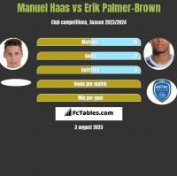 Manuel Haas vs Erik Palmer-Brown h2h player stats