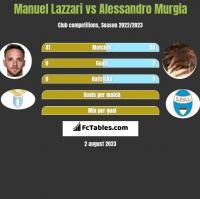 Manuel Lazzari vs Alessandro Murgia h2h player stats