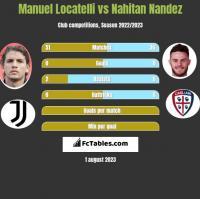 Manuel Locatelli vs Nahitan Nandez h2h player stats