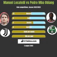 Manuel Locatelli vs Pedro Mba Obiang h2h player stats