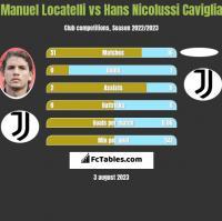 Manuel Locatelli vs Hans Nicolussi Caviglia h2h player stats