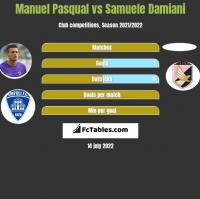 Manuel Pasqual vs Samuele Damiani h2h player stats