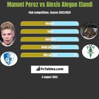 Manuel Perez vs Alexis Alegue Elandi h2h player stats