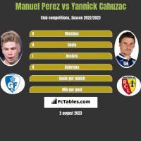 Manuel Perez vs Yannick Cahuzac h2h player stats