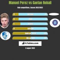 Manuel Perez vs Gaetan Robail h2h player stats