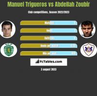Manuel Trigueros vs Abdellah Zoubir h2h player stats