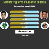 Manuel Trigueros vs Alfonso Pedraza h2h player stats