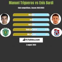 Manuel Trigueros vs Enis Bardi h2h player stats