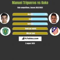 Manuel Trigueros vs Koke h2h player stats