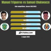 Manuel Trigueros vs Samuel Chukwueze h2h player stats