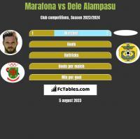 Marafona vs Dele Alampasu h2h player stats