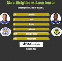 Marc Albrighton vs Aaron Lennon h2h player stats