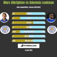 Marc Albrighton vs Ademola Lookman h2h player stats