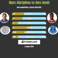 Marc Albrighton vs Alex Iwobi h2h player stats