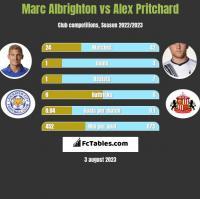 Marc Albrighton vs Alex Pritchard h2h player stats