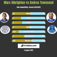 Marc Albrighton vs Andros Townsend h2h player stats