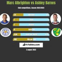 Marc Albrighton vs Ashley Barnes h2h player stats