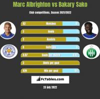 Marc Albrighton vs Bakary Sako h2h player stats