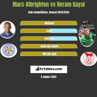 Marc Albrighton vs Beram Kayal h2h player stats