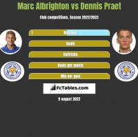 Marc Albrighton vs Dennis Praet h2h player stats