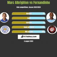 Marc Albrighton vs Fernandinho h2h player stats