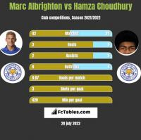 Marc Albrighton vs Hamza Choudhury h2h player stats