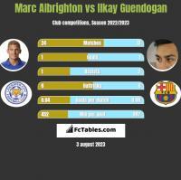 Marc Albrighton vs Ilkay Guendogan h2h player stats