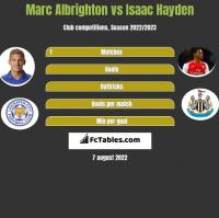 Marc Albrighton vs Isaac Hayden h2h player stats